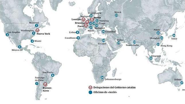Ley Catalana de acción exterior: suma y sigue