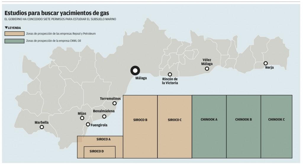 estudios de sondeo yacimientos gas